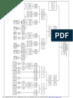 Sistema Unificado Model (1)