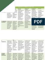 La influencia del microambiente y macroambiente externo en el ambiente interno de una organización