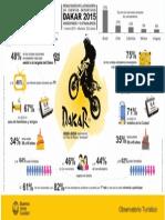 Infografia Dakar 2015