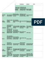 artistic behaviors rubric 1 - sheet1  2