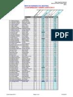 Estr Inform y Dis Logico, Notas 2015-1