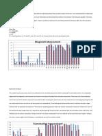 assessment charts