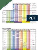 二年级华文理解作文听说试卷及双向细目表.pdf