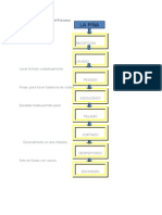 Diagrama de Flujo de LA PIÑA