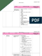 RPT Mathematics Form5 2015