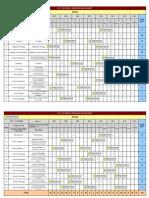 Biology KVPY Analysis SX 2007-2014
