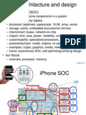 Soc Architecture Design Instruction Set Central Processing Unit