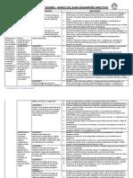 Matriz de Dominios, Competencias, Capacidades e Indicadores en El Mbdd (Directivo) - Yuri Molleapaza