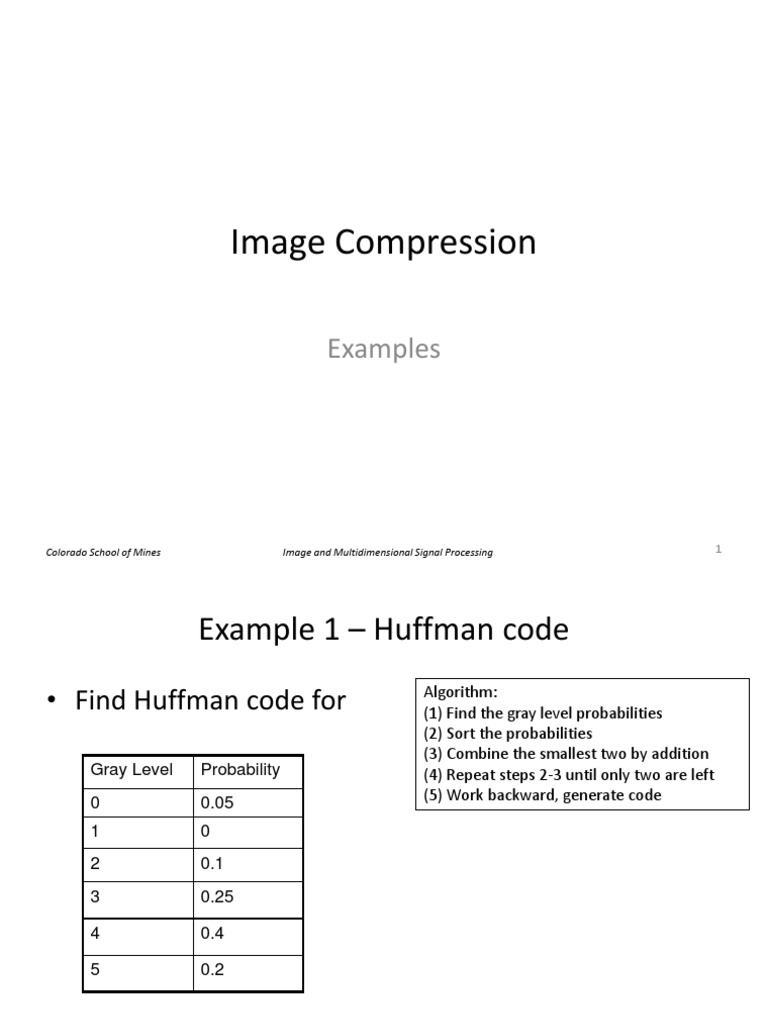 25 CompressionLossless Examples   Data Compression   Code