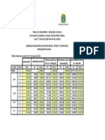 Tabela de Vencimentos Ebtt Dedicação Exclusiva Março 2015