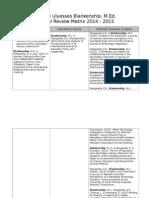 blankenship matrix 2014 -15