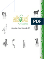 Alkosel Analysis Summary vs Competitor