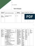 Planificarea unitatilor cls VII C.doc