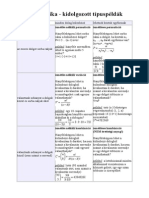kombinatorika tipusfeladatok