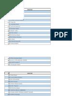Daftar Rs Esa Ambhghgulance