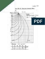 Circular load distribution