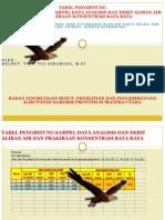 TABEL PENGHITUNG SAMPEL DATA ANALISIS DAN DEBIT ALIRAN AIR DAN PRAKIRAAN KONSENTRASI RATA RATA.pptx