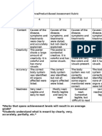 Performance & Product Based Asssessment Rubric