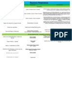 Formulas - Razones Financieras