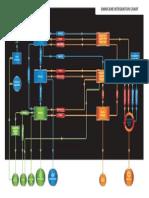 Integrationchart.pdf