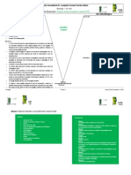 PCR - Relatório