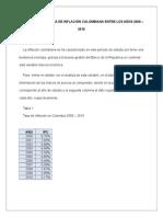 Informe de La Tasa de Inflaciòn Colombiana