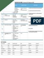 unit 2 schedule - biomolecules 2015 copy