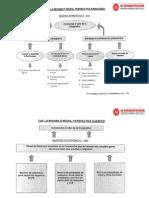 Plan Estrategico-feb 2014