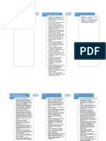 Linea Del Tiempo de La Evolución Del Empaque y Embalaje