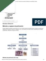 Procesos Productivos Extracción_Equipos Asociados_Métodos y Equipos