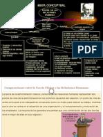 FUNDAMENTOS_ADMIN-07-Comparacion Teoría Clásica y RRHH.pptx
