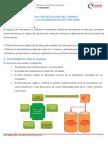 Instructivo Planilla de Demanda Basica Por Obra_v1