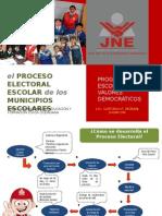 proceso electoral, pacto etico electoral y fiscalizadores.pptx