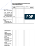 Contoh Form Evaluasi Pelaksanaan Bimbingan Kegiatan Profesi Ners