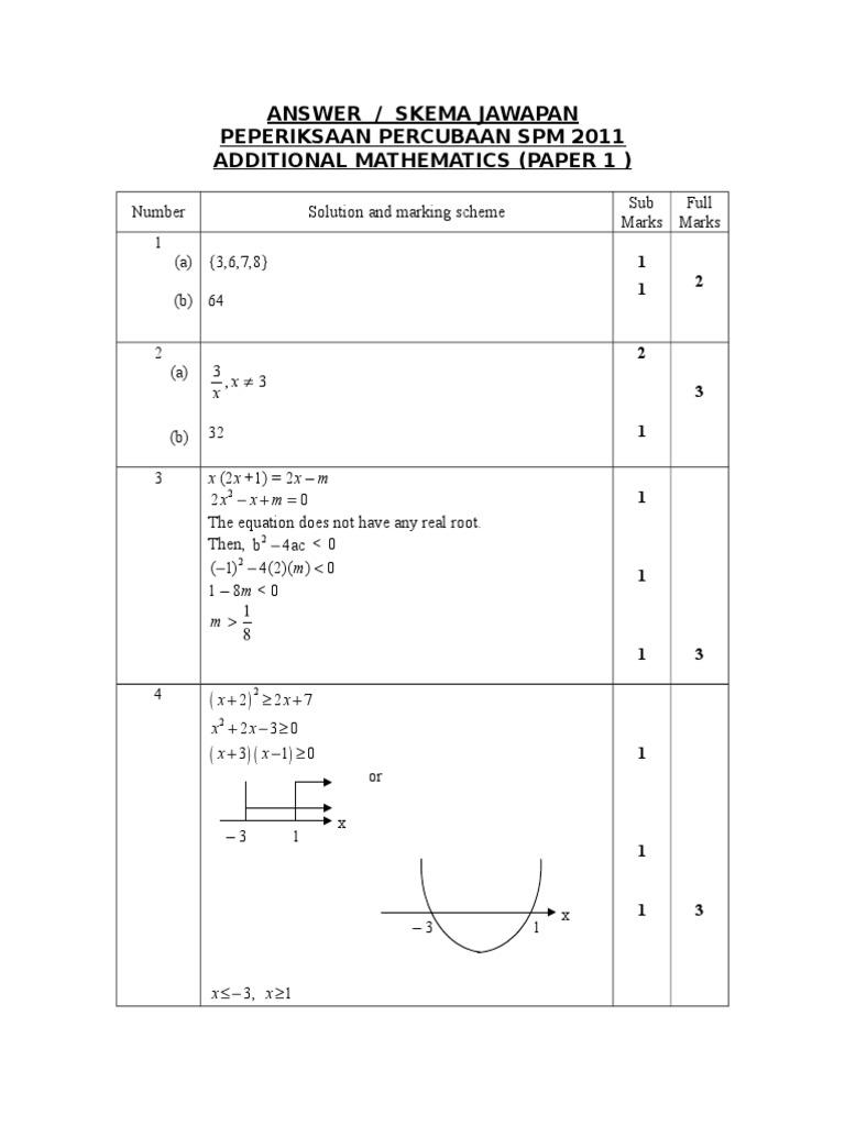 Answer Skema Jawapan Peperiksaan Percubaan Spm 2011 Additional Mathematics Paper 1 Differential Topology Algebra