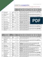EF Schedule 2015 Autunm M