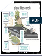 Hyperlinked Coal Tar Sealer Research 2015