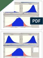 Casing Design using PDF (Probabilistic Distribution & Forecast)