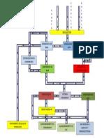 Diagrama de Bloque PT Carrasco
