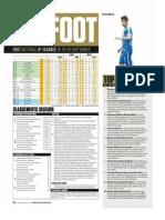 die welt am sonntag 20110424  sport foot magazine 2015 09 23 n�39