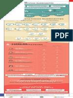 Infographie sur les Consommations Emergentes 2015 par l'Obsoco