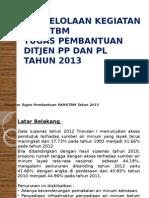Pengelolaan Program PAMSTBM