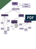 comunicacion mapa