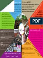 infografia_el_suelo[1].pdf