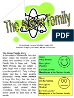 atomsfamily powerpoint