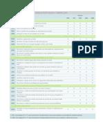 SIMAVE-2015-MATRIZ-REF-LP-PROEB-C02.pdf