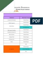Base de Datos Constructoras