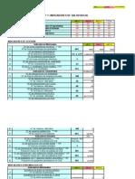 III Trimestre Informe Operacional Casapalca