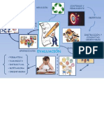 Principios Funciones y Características de La Evaluación
