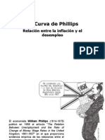 curvaphillips
